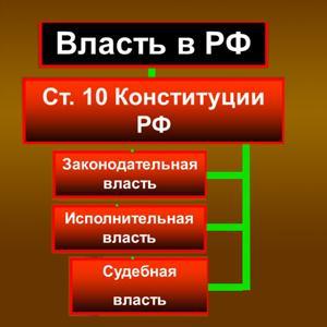 Органы власти Черняховска