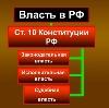 Органы власти в Черняховске